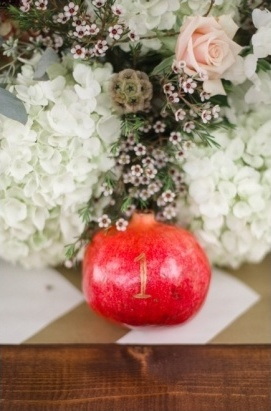pomegranate table numbers